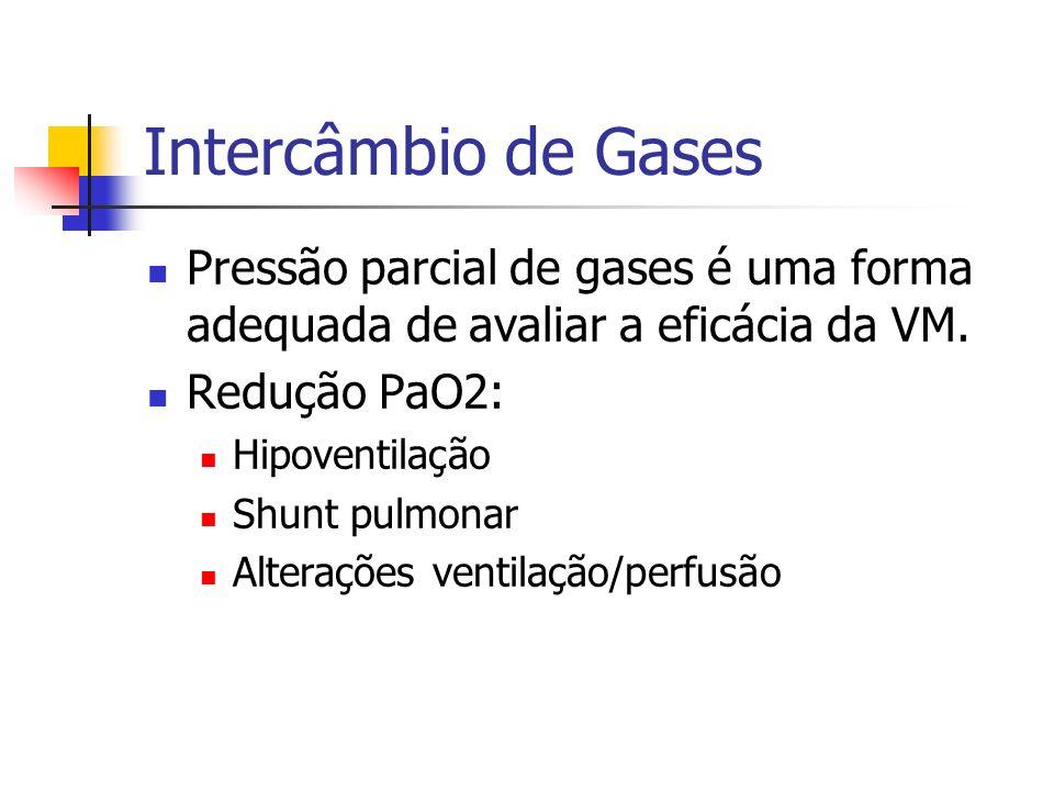Intercâmbio de Gases Pressão parcial de gases é uma forma adequada de avaliar a eficácia da VM. Redução PaO2: