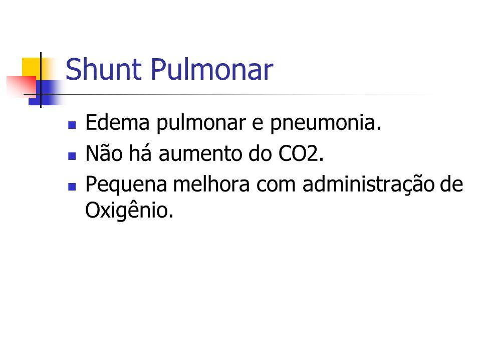 Shunt Pulmonar Edema pulmonar e pneumonia. Não há aumento do CO2.