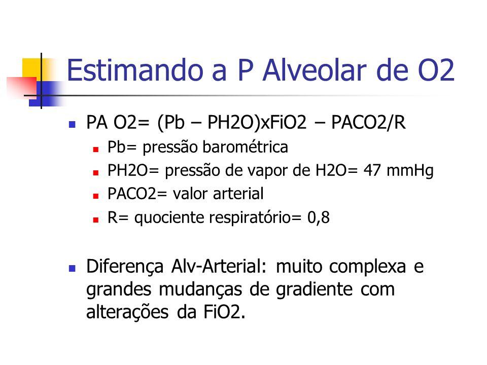Estimando a P Alveolar de O2