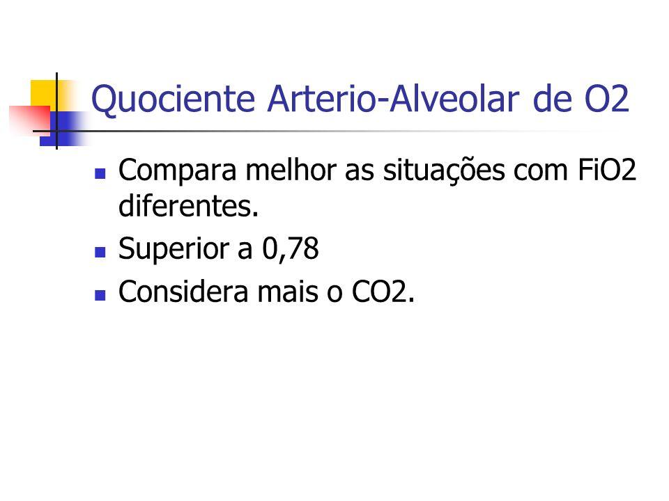Quociente Arterio-Alveolar de O2