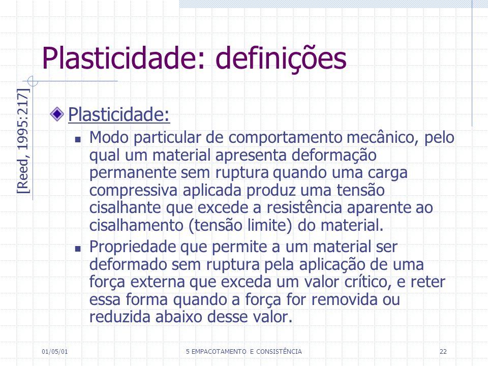 Plasticidade: definições