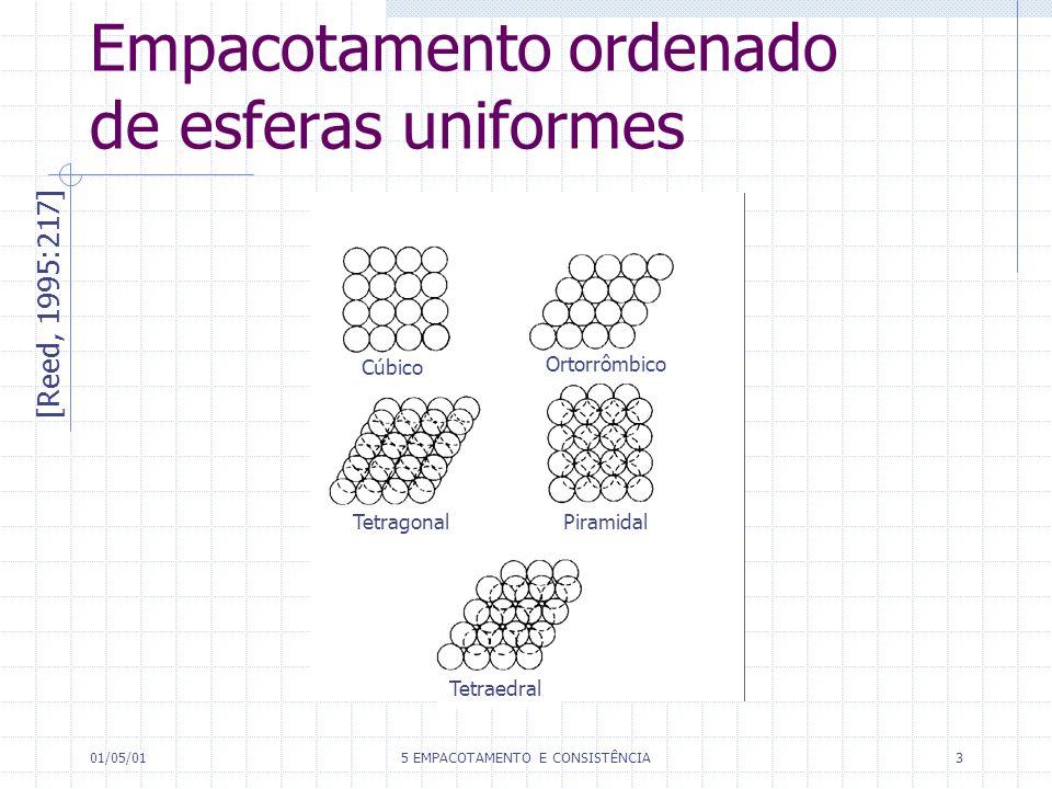 Empacotamento ordenado de esferas uniformes