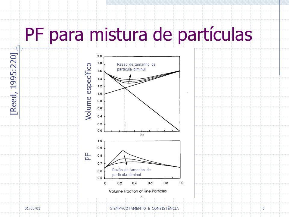 PF para mistura de partículas