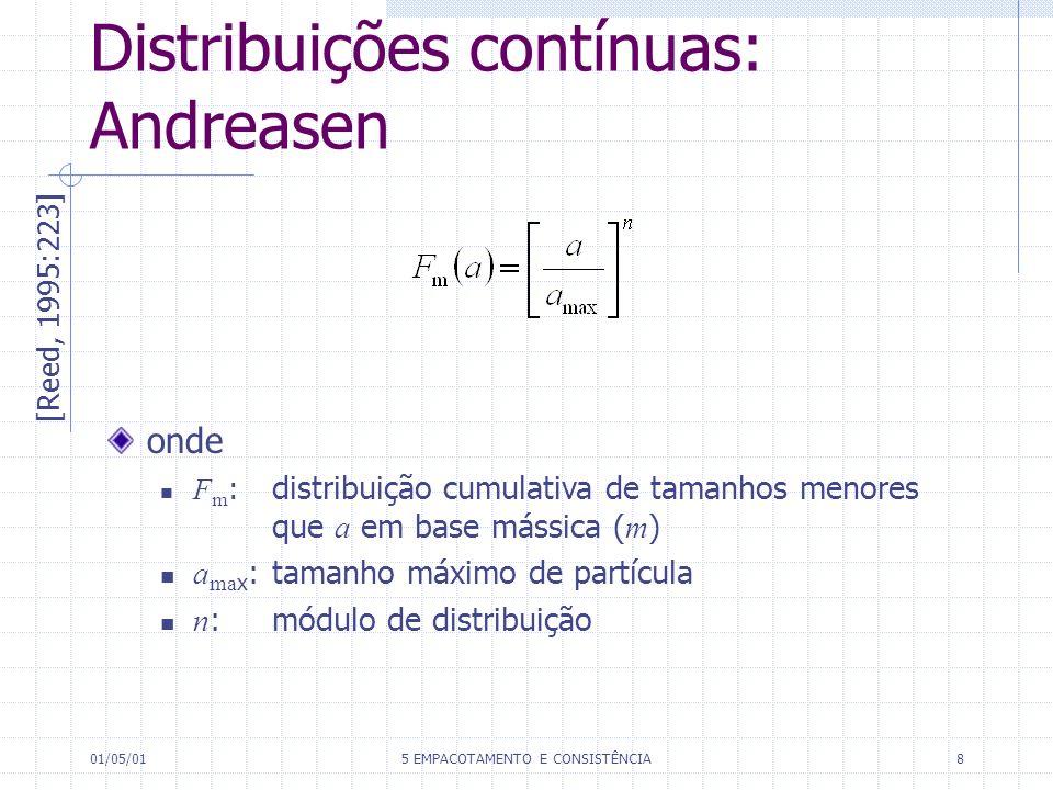 Distribuições contínuas: Andreasen