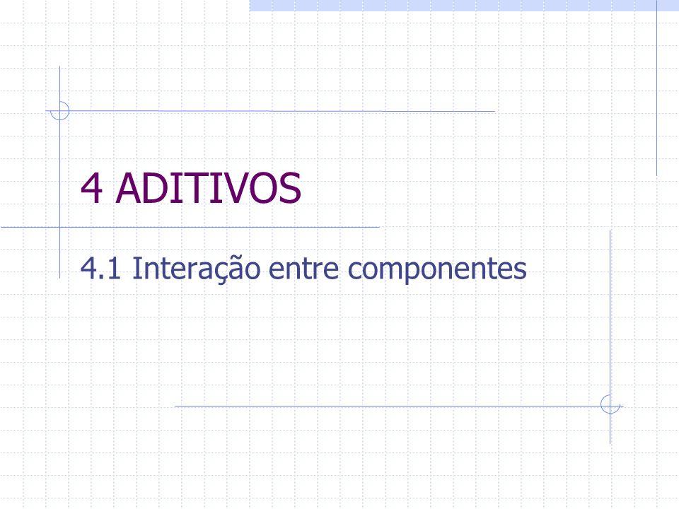 4.1 Interação entre componentes
