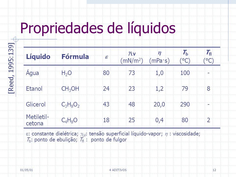 Propriedades de líquidos