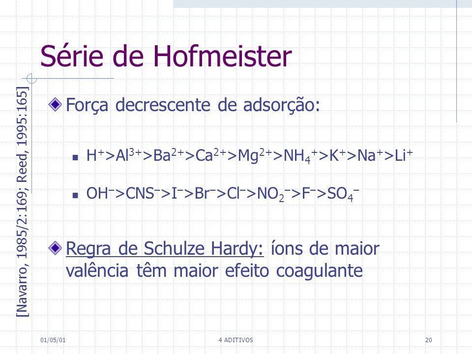 Série de Hofmeister Força decrescente de adsorção: