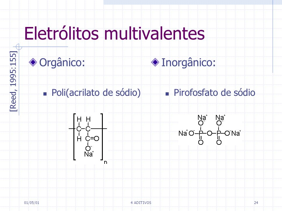 Eletrólitos multivalentes