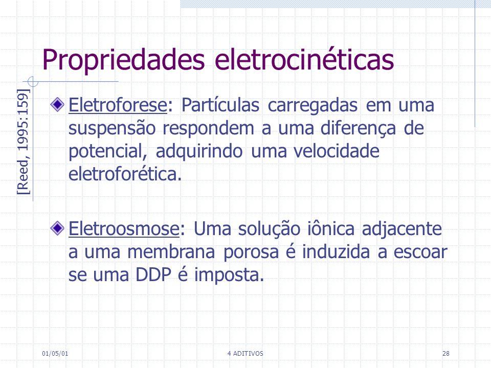 Propriedades eletrocinéticas
