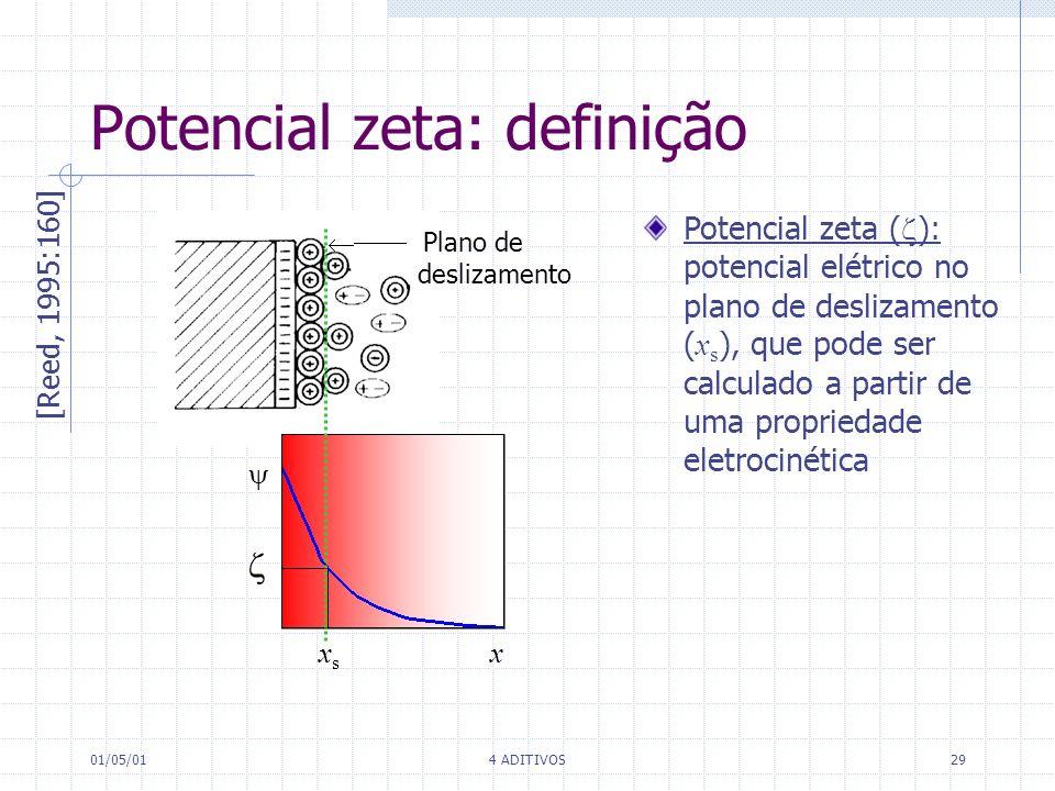 Potencial zeta: definição