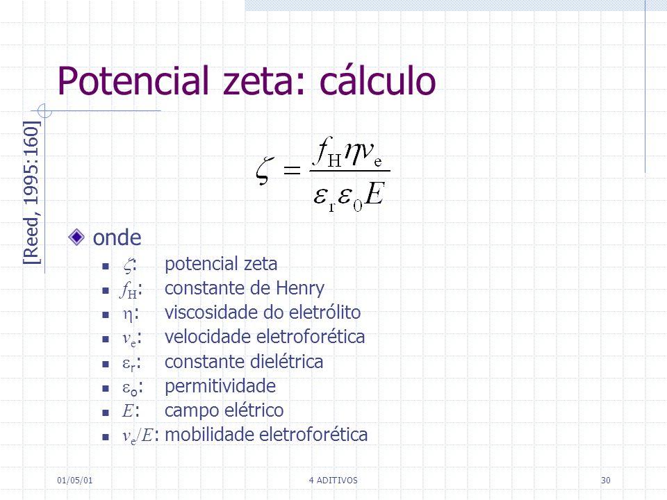 Potencial zeta: cálculo