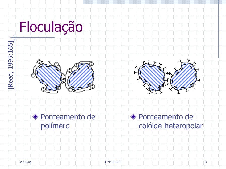 Floculação Ponteamento de polímero Ponteamento de colóide heteropolar