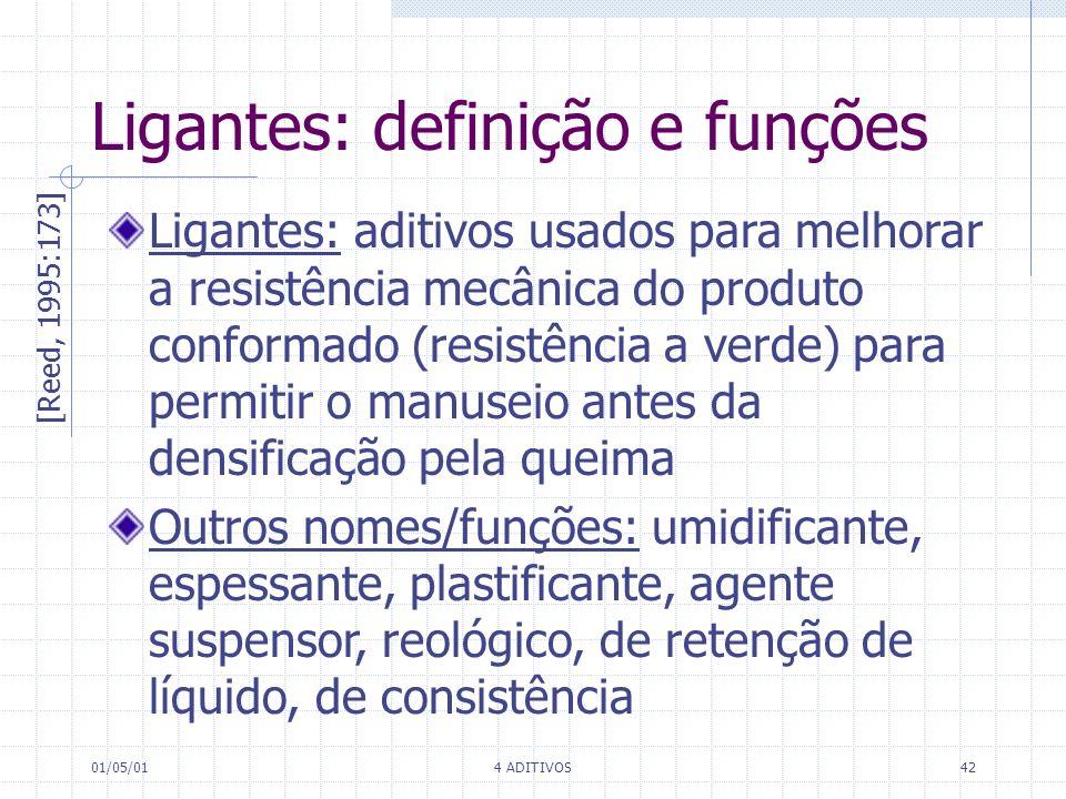 Ligantes: definição e funções