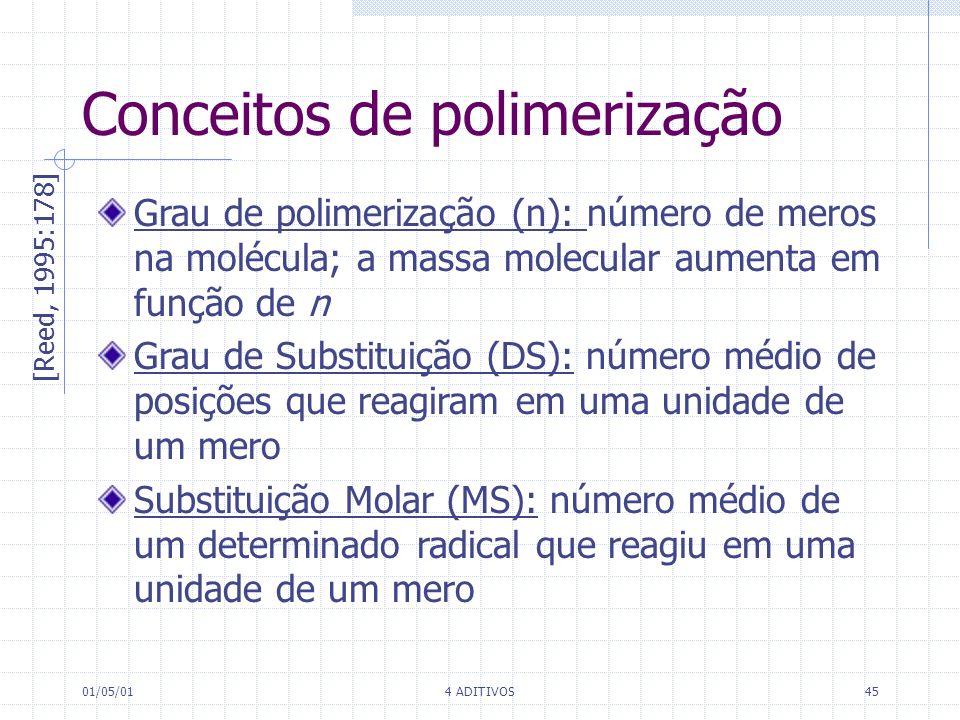Conceitos de polimerização