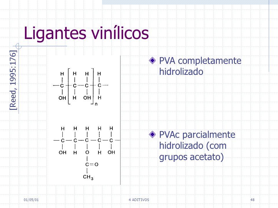 Ligantes vinílicos PVA completamente hidrolizado