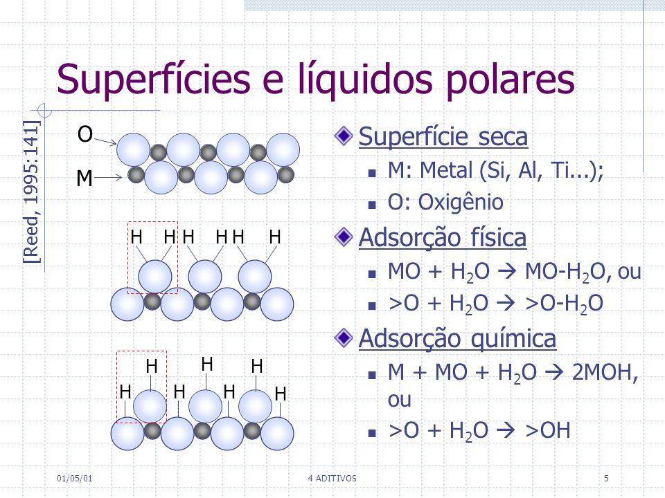Superfícies e líquidos polares
