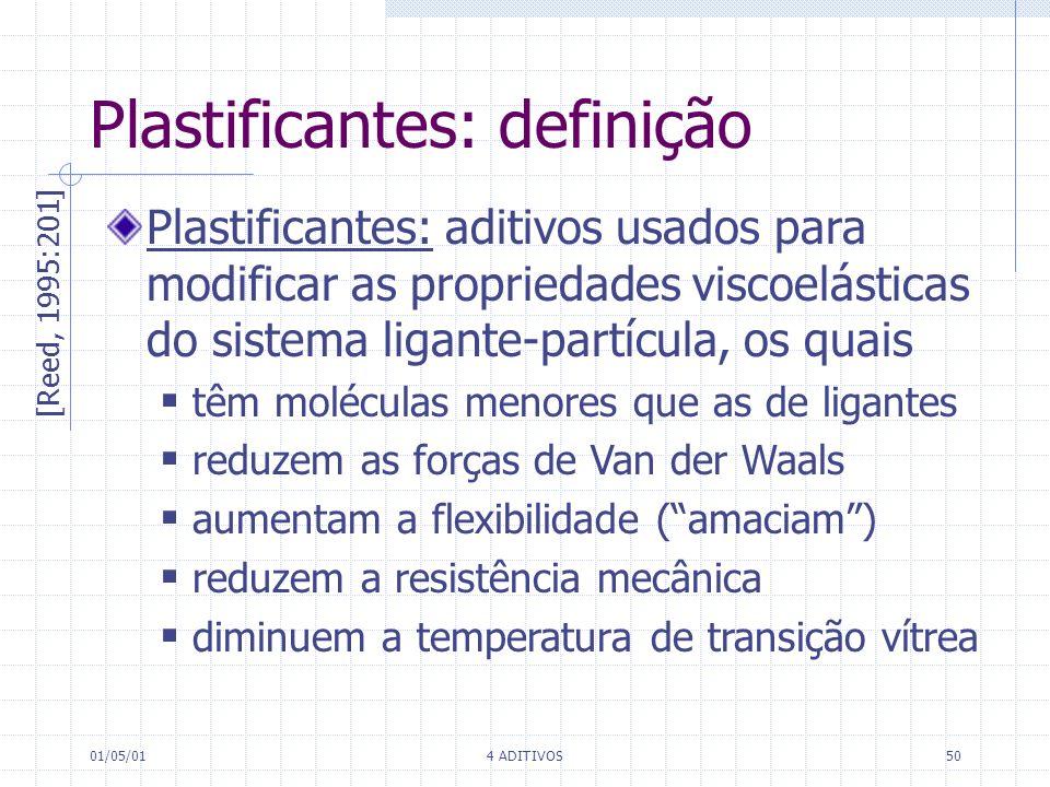 Plastificantes: definição