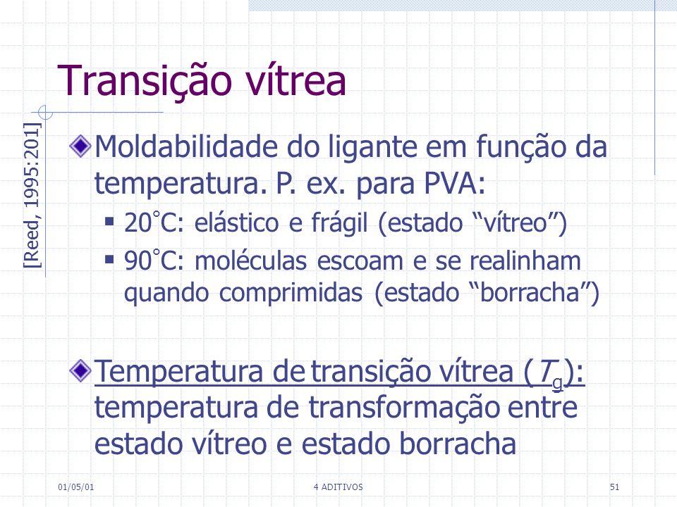 Transição vítrea Moldabilidade do ligante em função da temperatura. P. ex. para PVA: 20°C: elástico e frágil (estado vítreo )