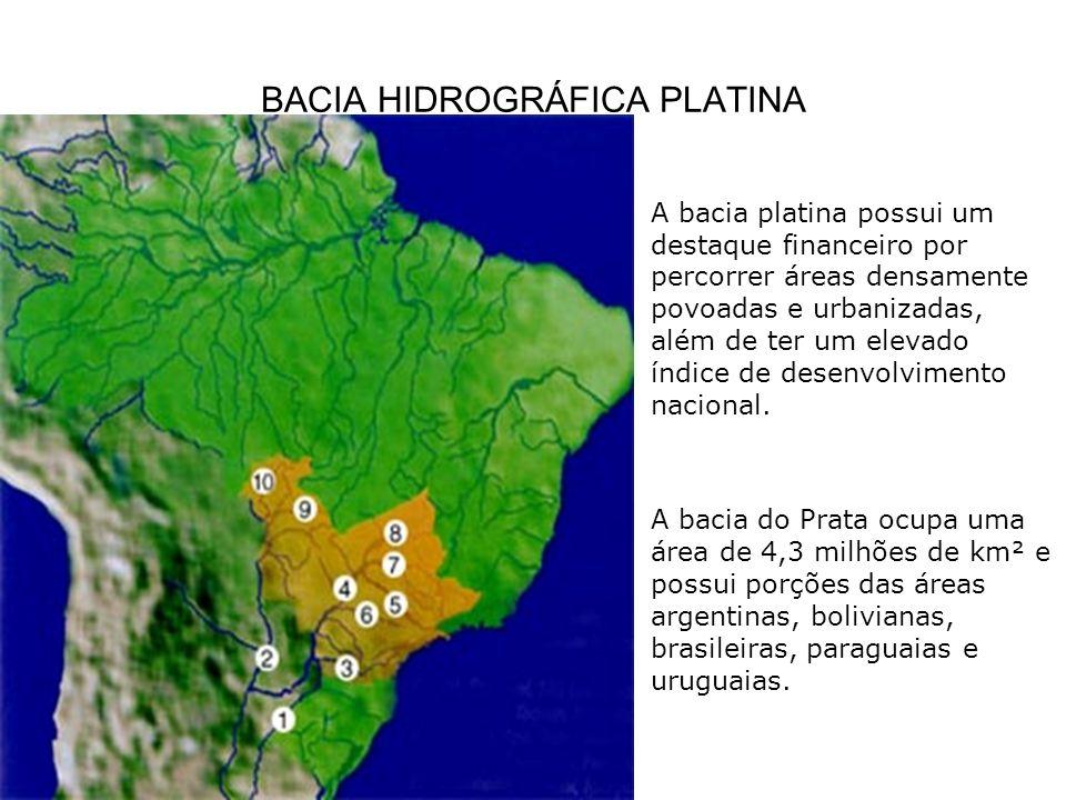 BACIA HIDROGRÁFICA PLATINA