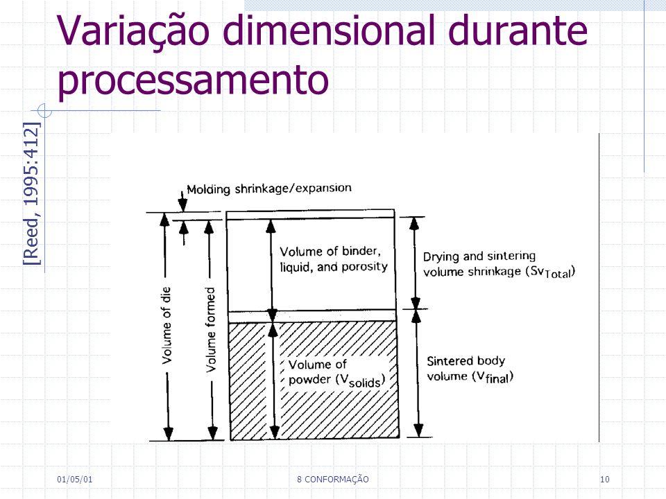 Variação dimensional durante processamento