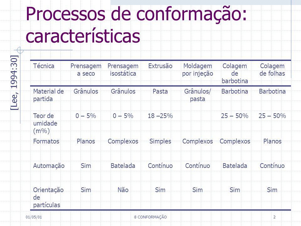 Processos de conformação: características