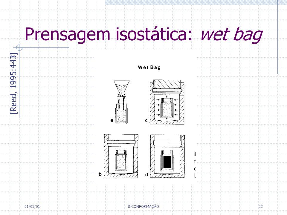 Prensagem isostática: wet bag