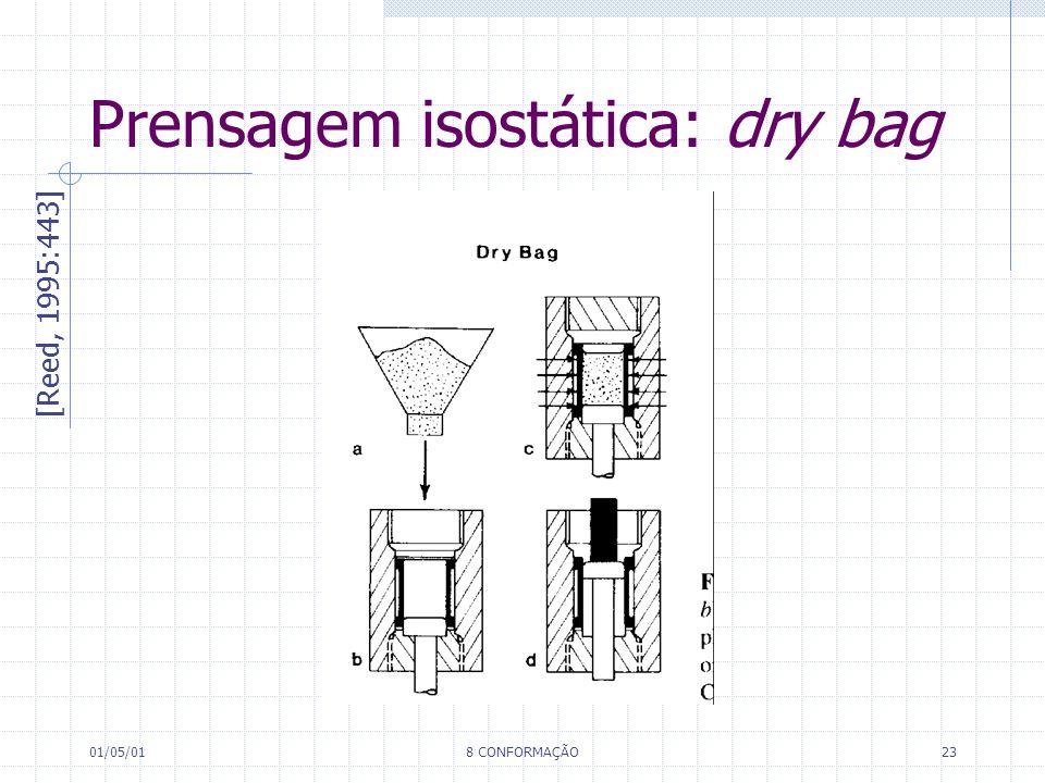 Prensagem isostática: dry bag