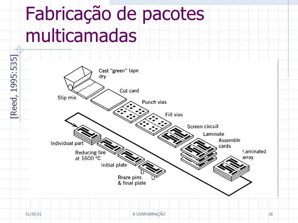 Fabricação de pacotes multicamadas