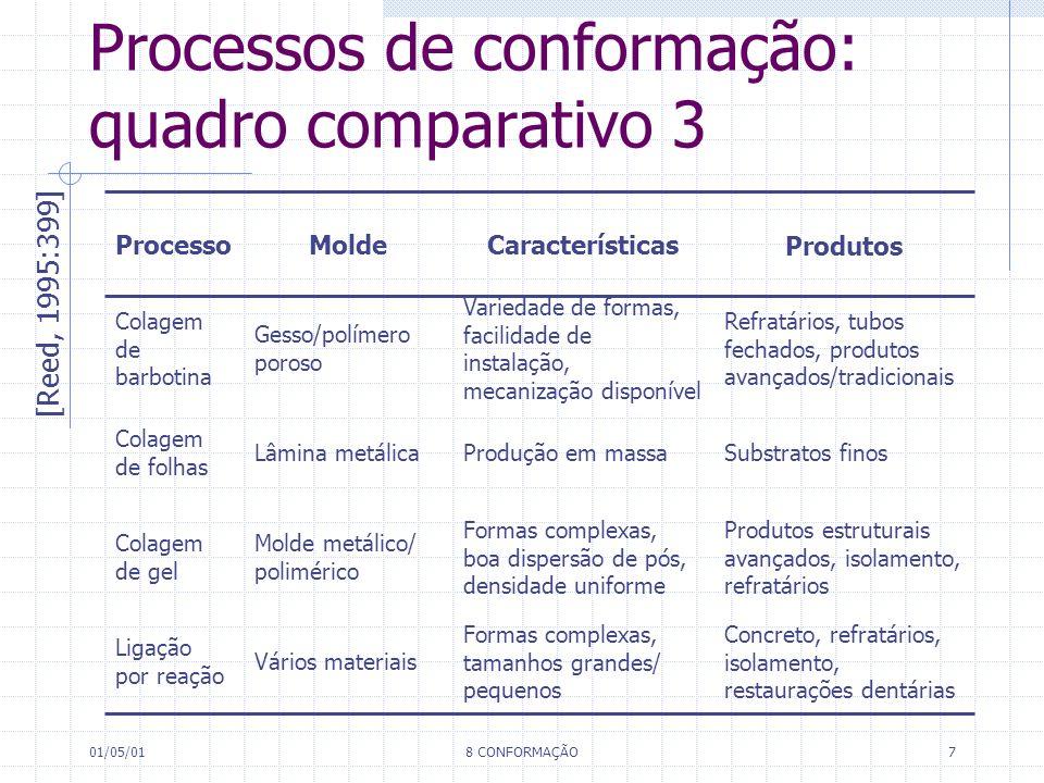 Processos de conformação: quadro comparativo 3