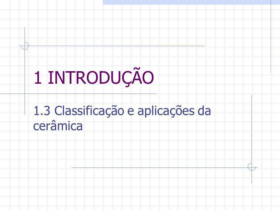 1.3 Classificação e aplicações da cerâmica