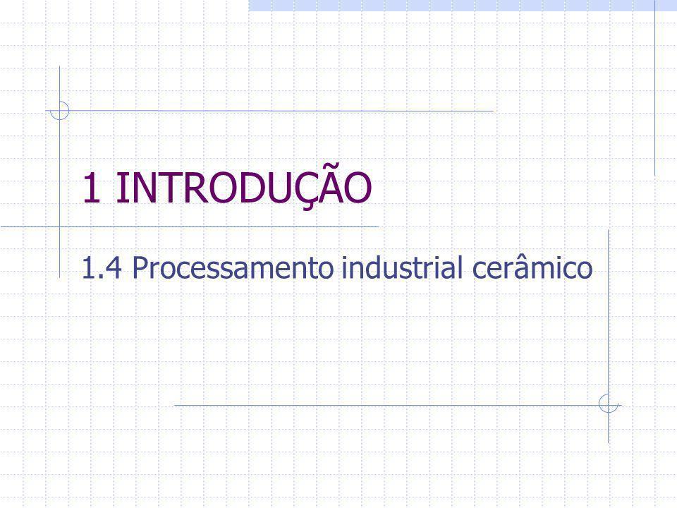 1.4 Processamento industrial cerâmico