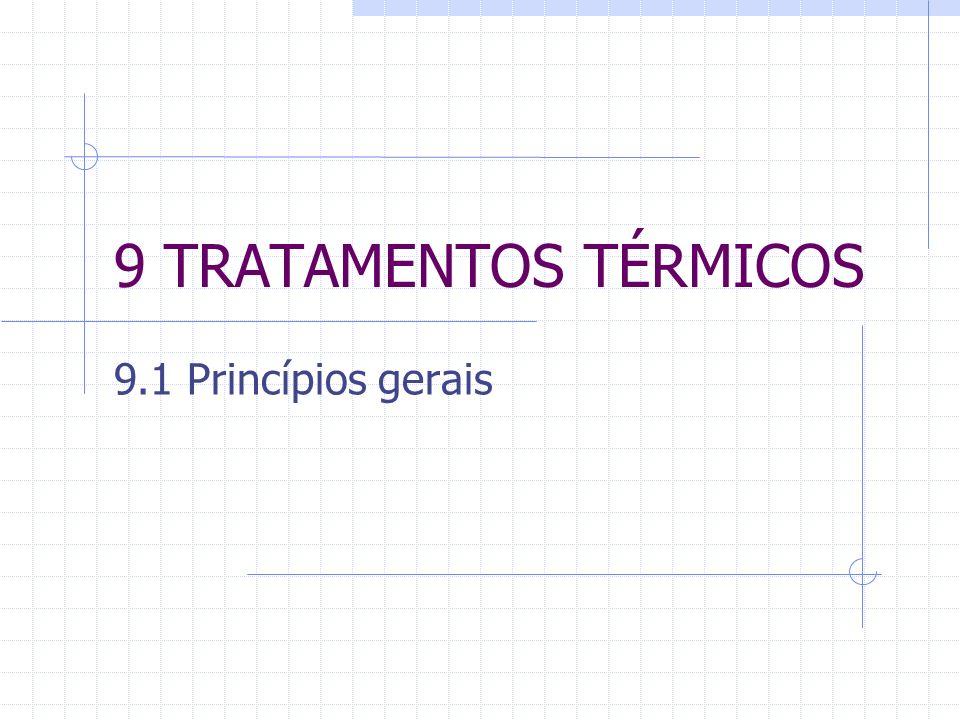 9 TRATAMENTOS TÉRMICOS 9.1 Princípios gerais