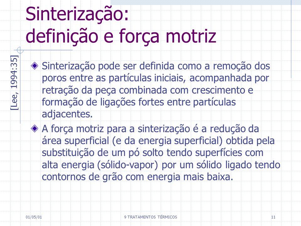 Sinterização: definição e força motriz