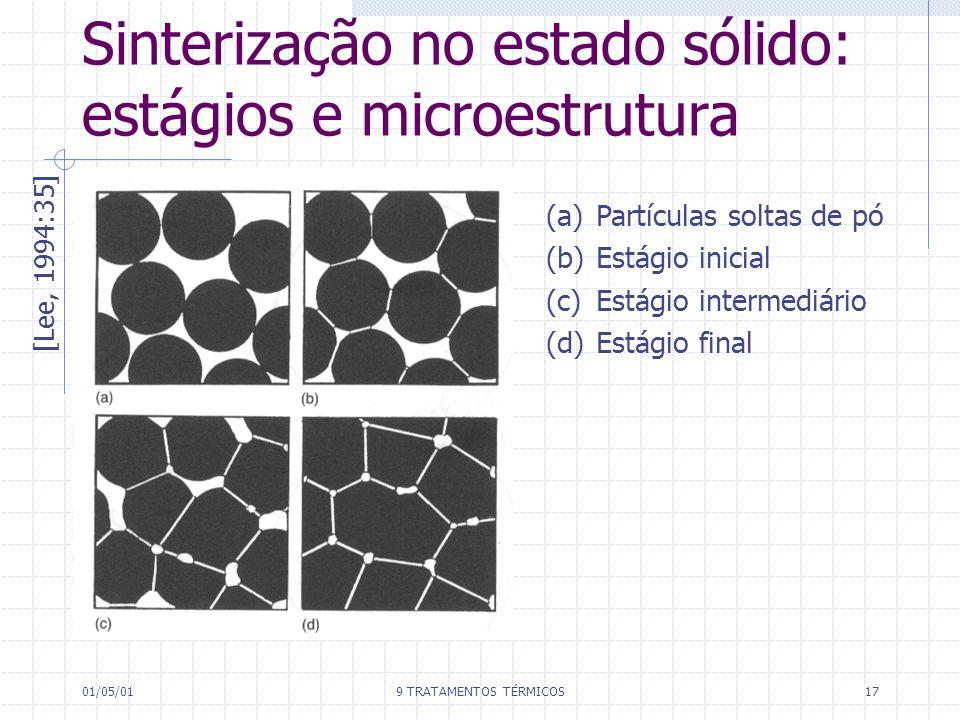 Sinterização no estado sólido: estágios e microestrutura