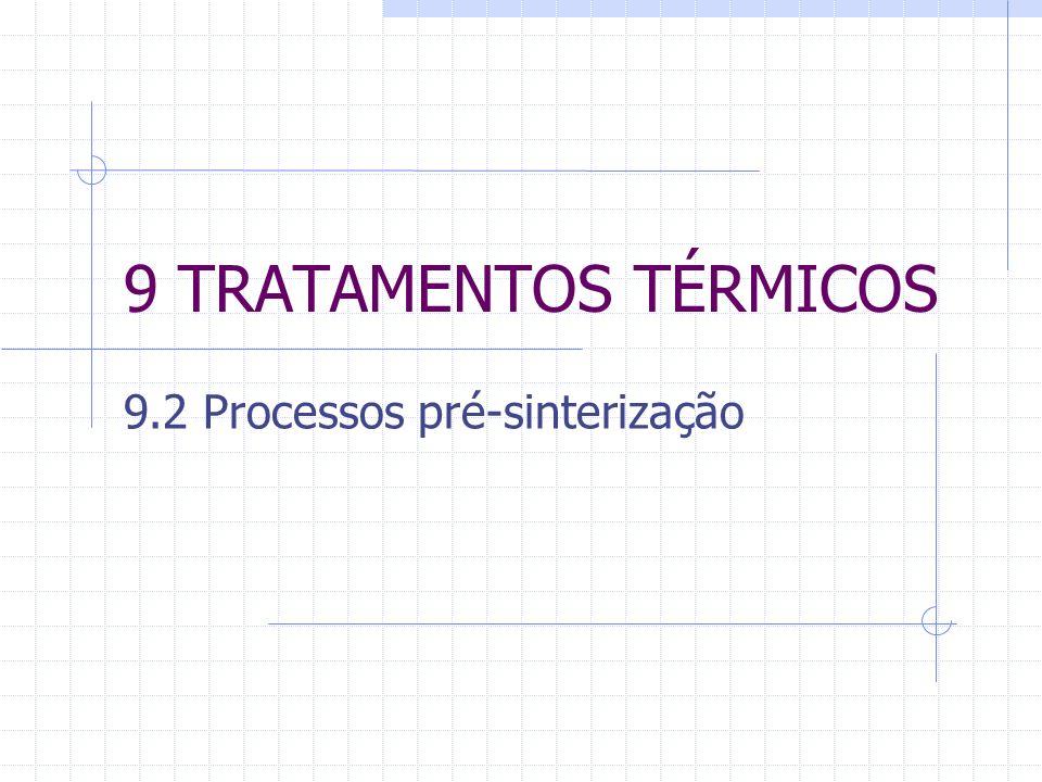 9.2 Processos pré-sinterização