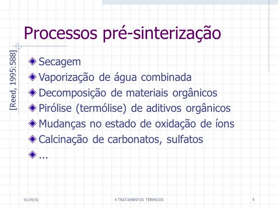 Processos pré-sinterização