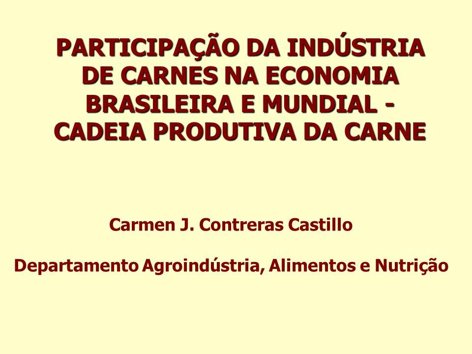 PARTICIPAÇÃO DA INDÚSTRIA DE CARNES NA ECONOMIA BRASILEIRA E MUNDIAL -CADEIA PRODUTIVA DA CARNE