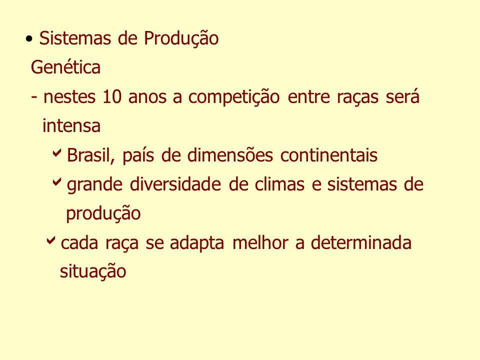 Sistemas de Produção Genética. - nestes 10 anos a competição entre raças será. intensa. Brasil, país de dimensões continentais.