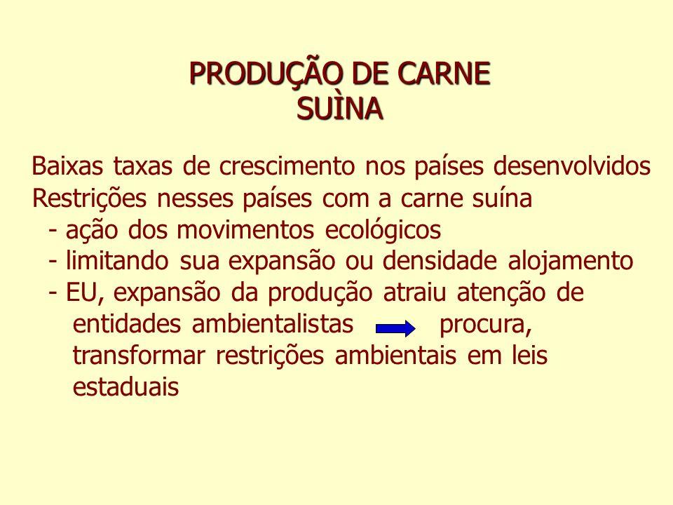 PRODUÇÃO DE CARNE SUÌNA