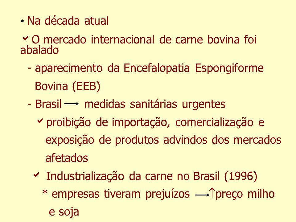 Na década atual O mercado internacional de carne bovina foi abalado. - aparecimento da Encefalopatia Espongiforme.