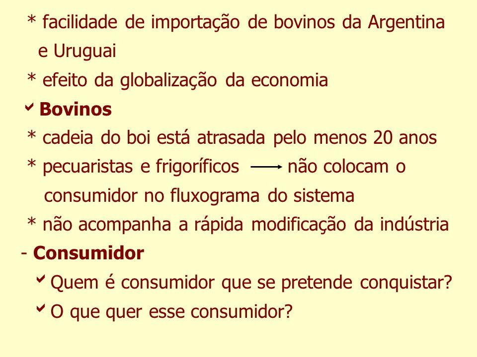 * facilidade de importação de bovinos da Argentina