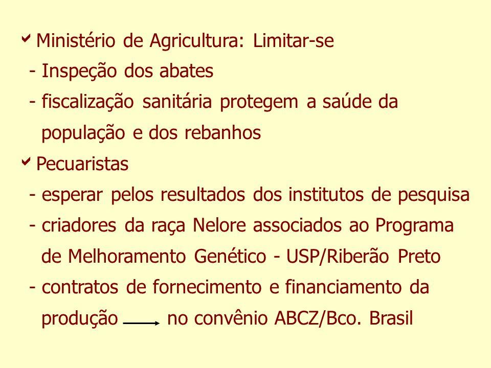 Ministério de Agricultura: Limitar-se