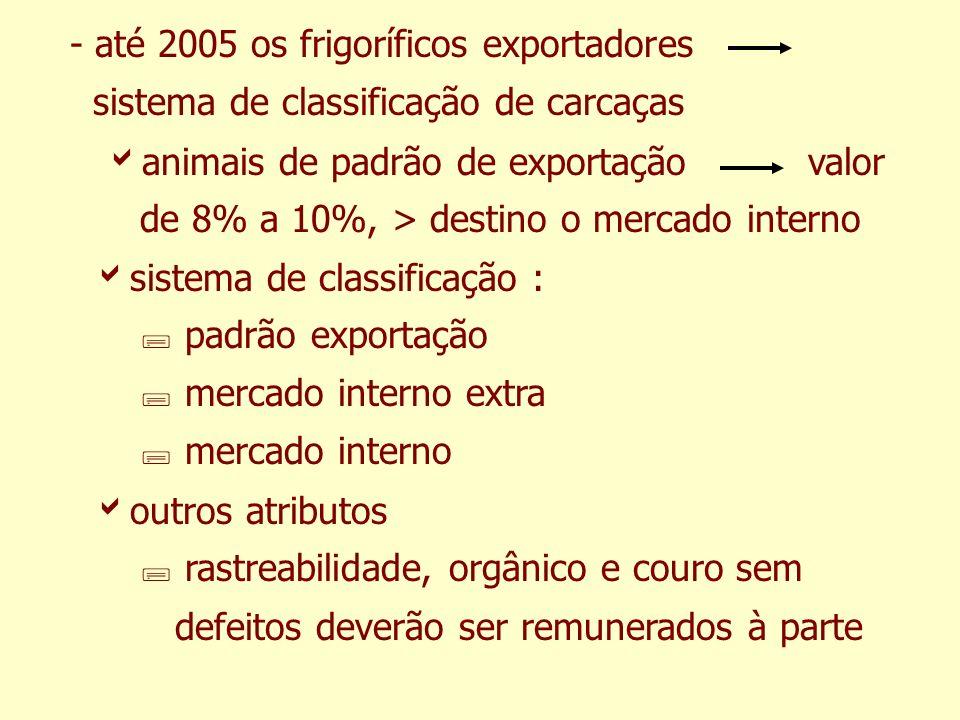 - até 2005 os frigoríficos exportadores