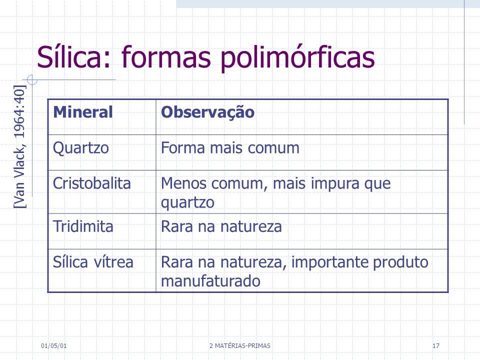 Sílica: formas polimórficas