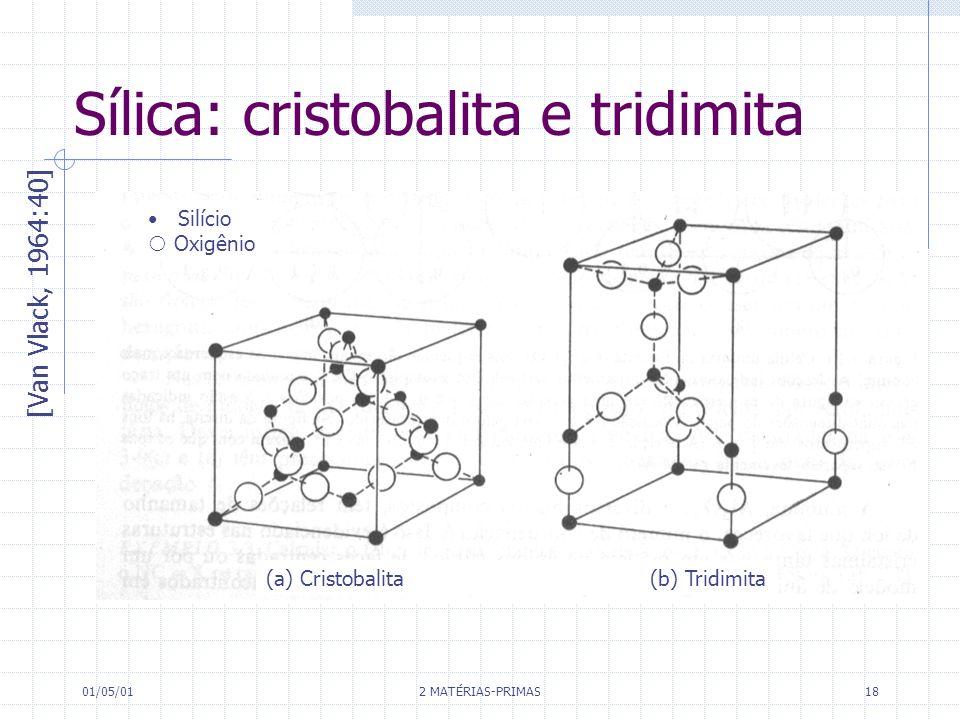 Sílica: cristobalita e tridimita