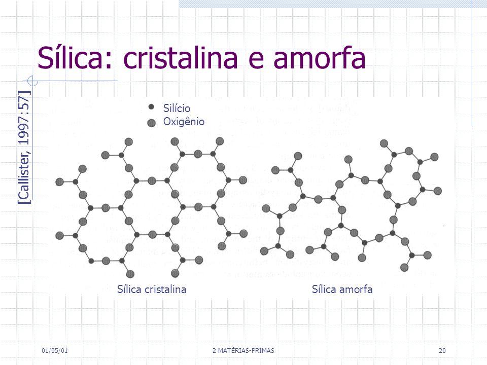 Sílica: cristalina e amorfa