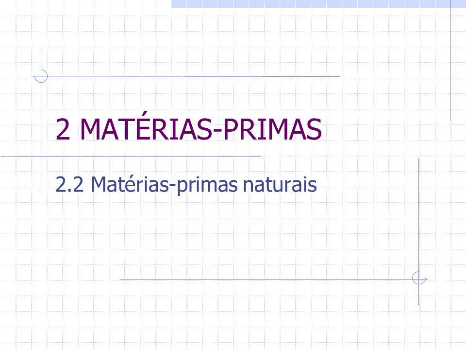 2.2 Matérias-primas naturais