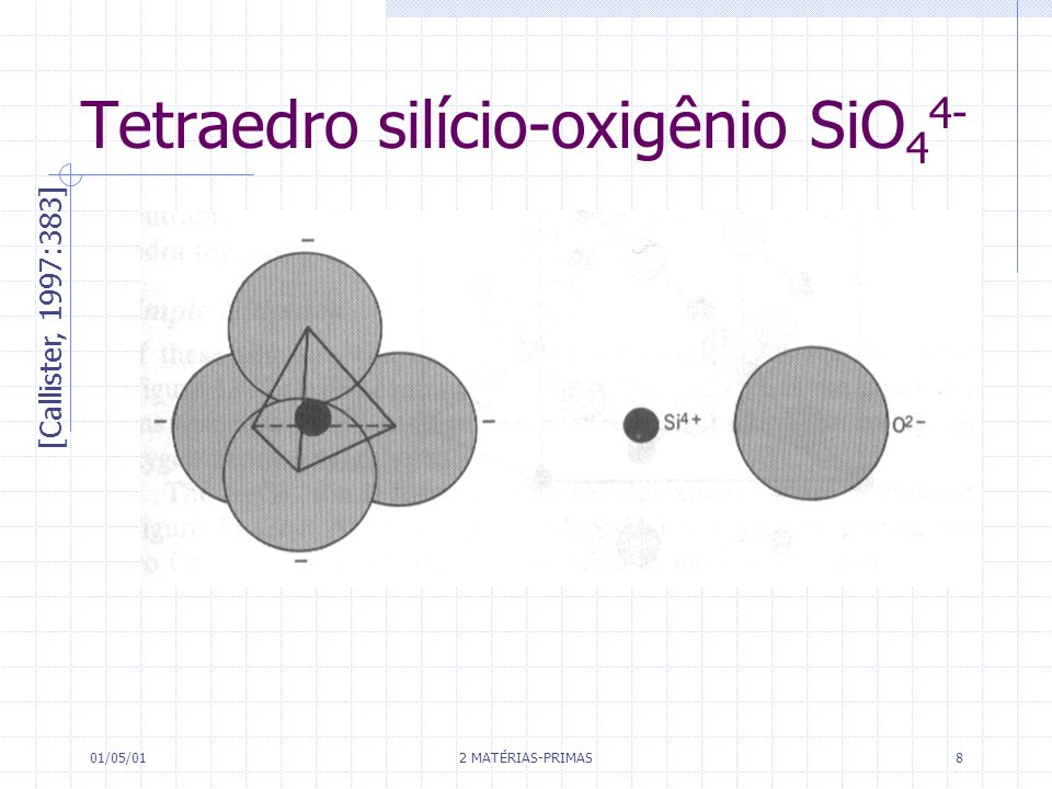 Tetraedro silício-oxigênio SiO44-