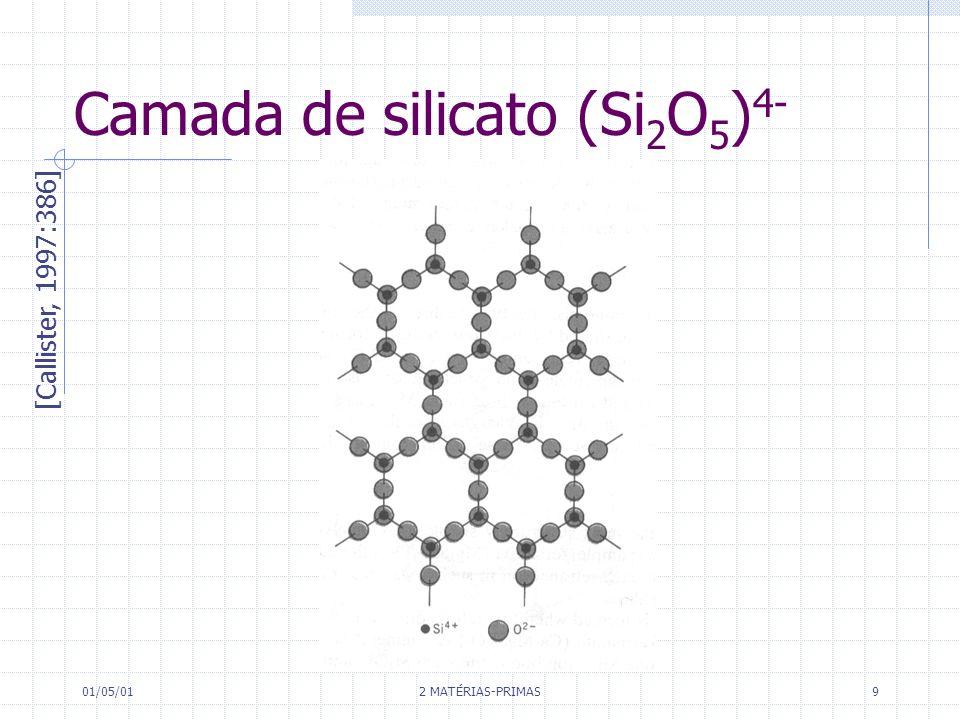 Camada de silicato (Si2O5)4-