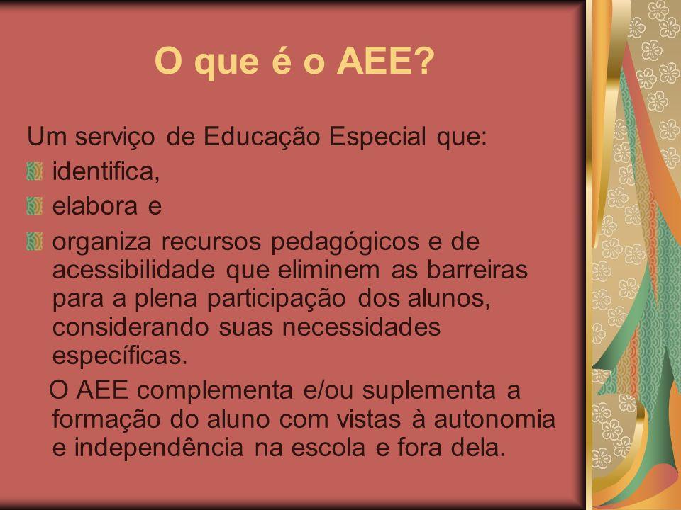 O que é o AEE Um serviço de Educação Especial que: identifica,